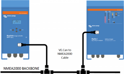 Victron VE.Can to NMEA2000 cable