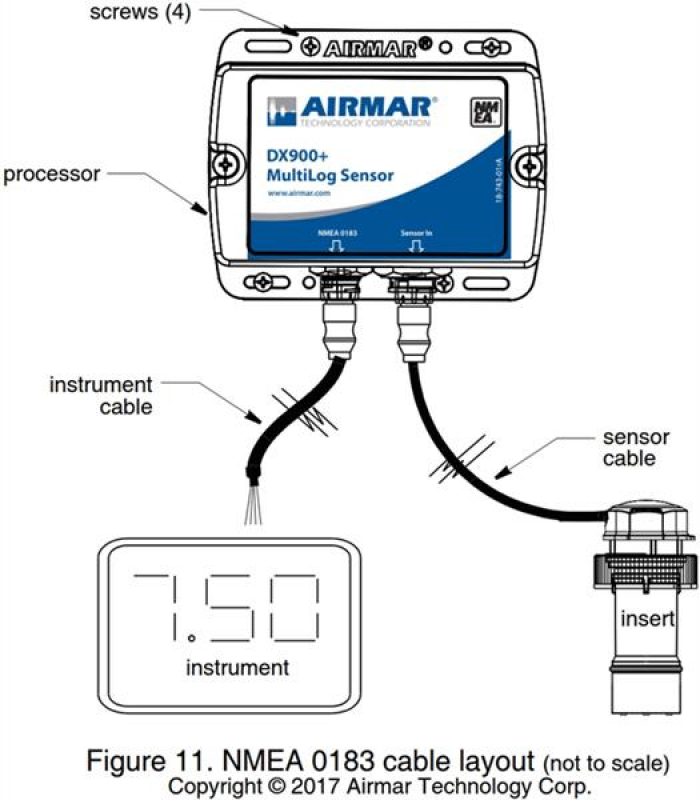 Airmar DX900+ Ultraschall Log/Temp NMEA0183